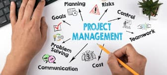 Best Project Management Apps/Software